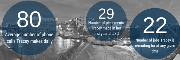 Tracey Stats