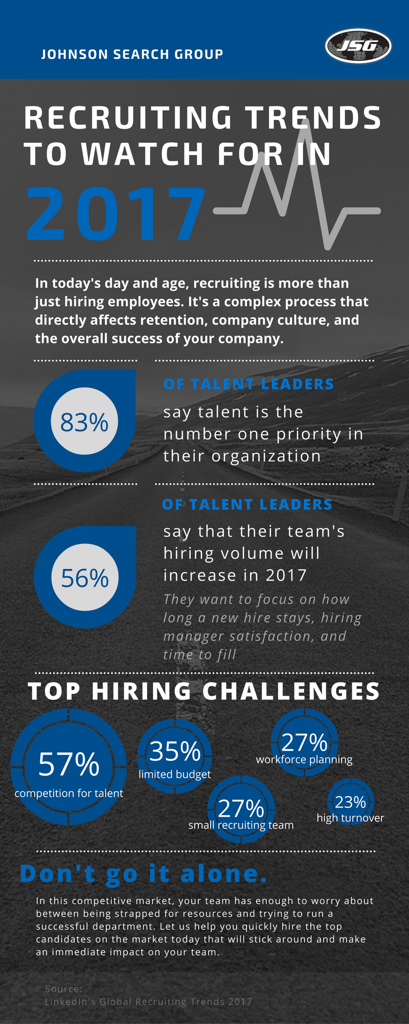 Recruiting Trends To Watch For In 2017