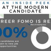 An Inside Peek At The Modern Candidate